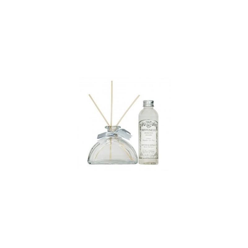 Recharge pour diffuseur de parfum, Sous le Figuier